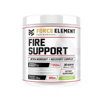 Fire Support by Force Element Performance