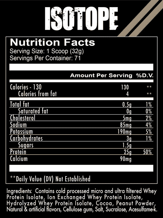 nutritional info about REDCON1 - Isotope