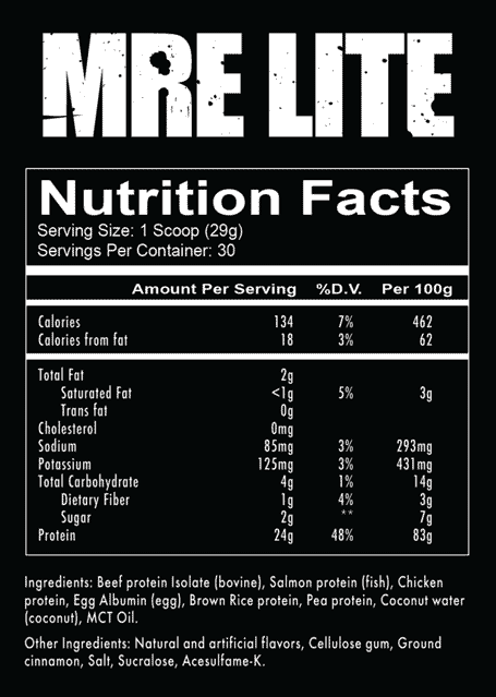 nutritional facts about REDCON1 - MRE Lite