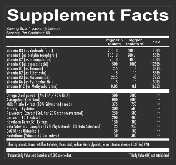 nutritional info about REDCON1 - Med+Kit